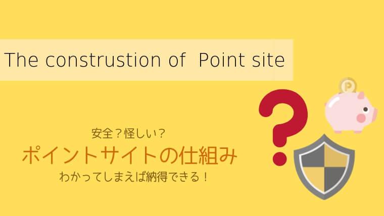ポイントサイトの仕組みアイキャッチ