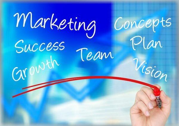 ビジネスの大原則4つ